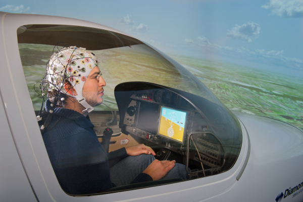 Brain controlled flight
