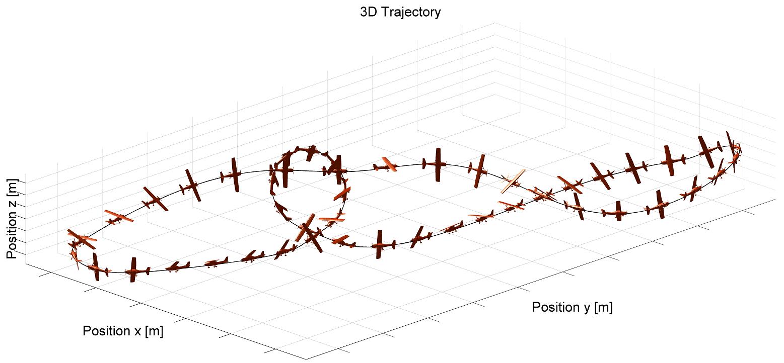 Trajectory Optimization   TUM – Institute of Flight System